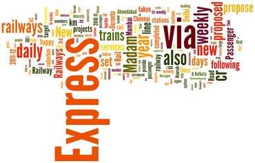 Railway Budget 2011 Word Cloud