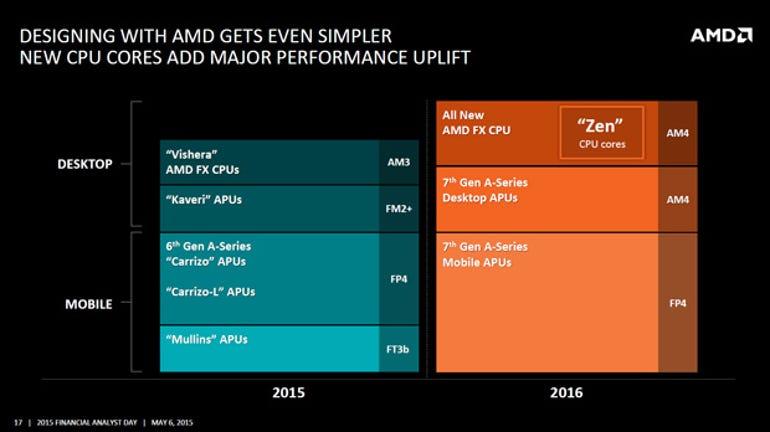 amd-pc-roadmap.jpg