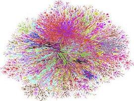 Internet cirrca 2004. It s orders of magnitudes bigger now.