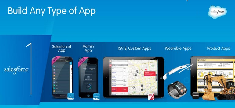salesforce 2 app