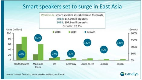 smart-speakers.png