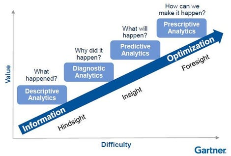analytic-maturity.jpg