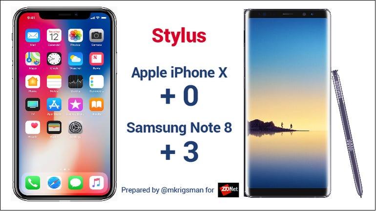 Note 8 Iphone X stylus