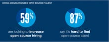 Want a good tech job? Report says open-source skills are hotter than ever
