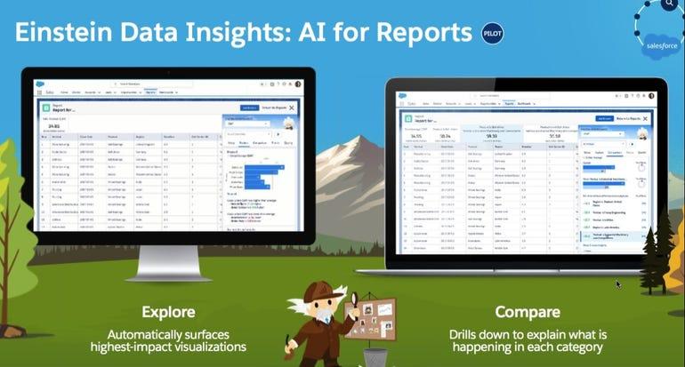 Salesforce Einstein data insights