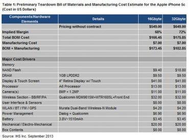 iPhone 5c bill of materials