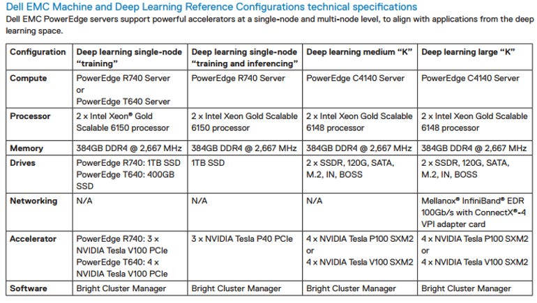 dell-emc-machine-and-deep-learning-reference.png