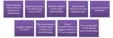 9-cloud-trends-for-cxos.png