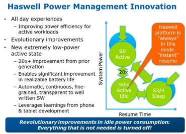 Intel_Hawell_power