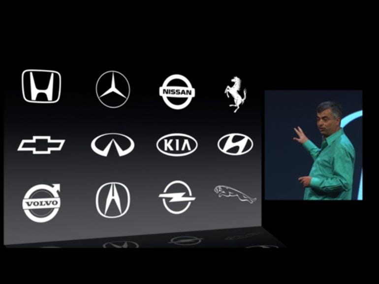 WWDC '13: Cue announces iOS in the Car support by 12 manufacturers - Jason O'Grady