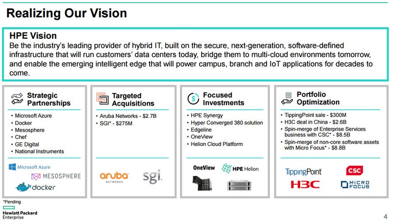 hpe-strategy.png