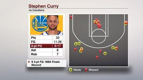 curry3point.jpg