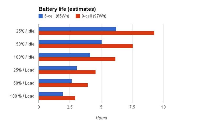 dell-lat-14-er-battery