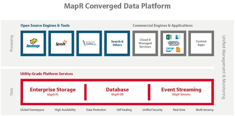 titledmapr-converged-data-platformfinal12-3-15.png