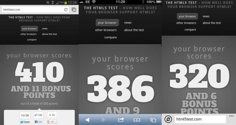 HTMLtest
