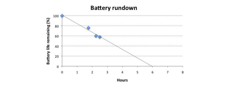 nexus4-battery