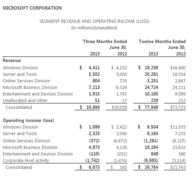 msft071813a