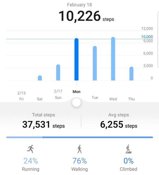 Step tracking