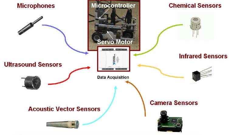 sensors-market.jpg