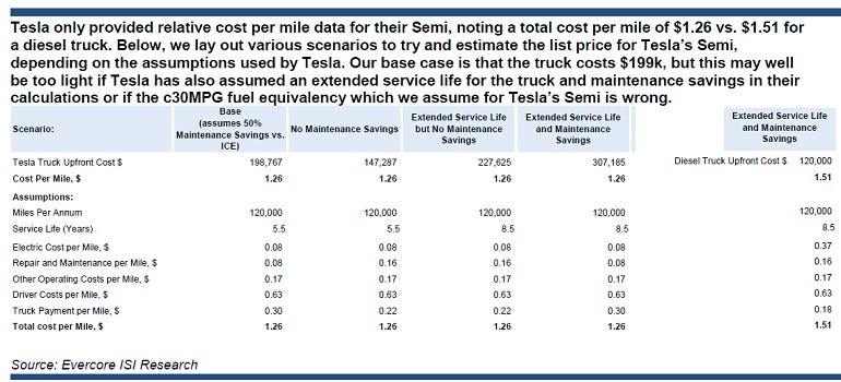 tesla-semi-costs.png