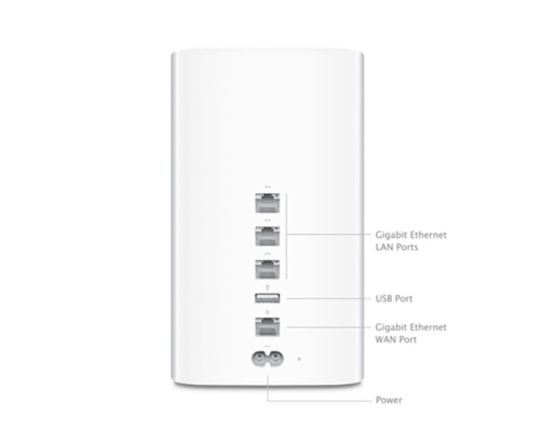 Apple Time Capsule/AirPort