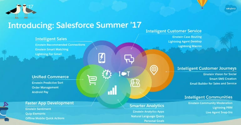 salesforce-summer-17.png
