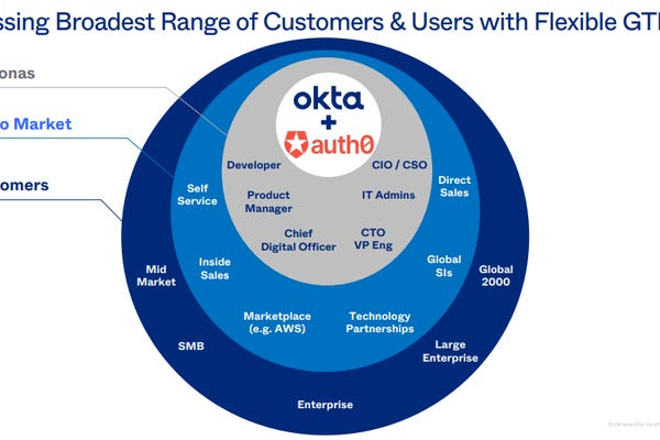 Okta and Auth0: A $6.5 billion bet that identity will warrant its own cloud