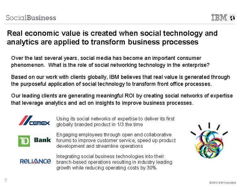 IBM Kenexa graphic