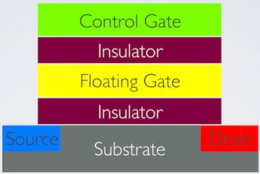 floating_gate_diagram