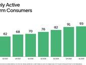 Uber has 99M active consumers on its platform in Q2, but revenue misses
