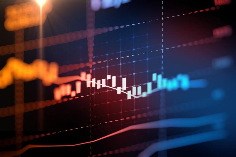 Real-time stock quotes