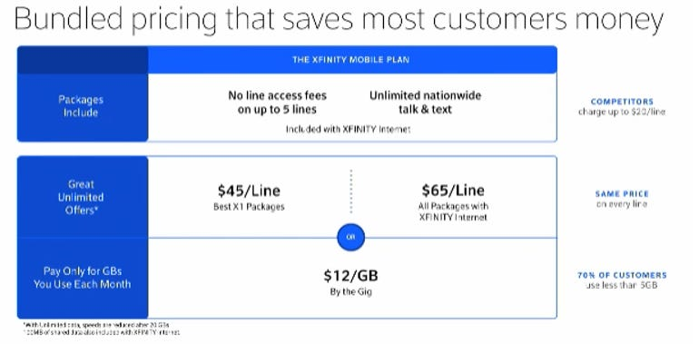 comcast-mobile-pricing.png