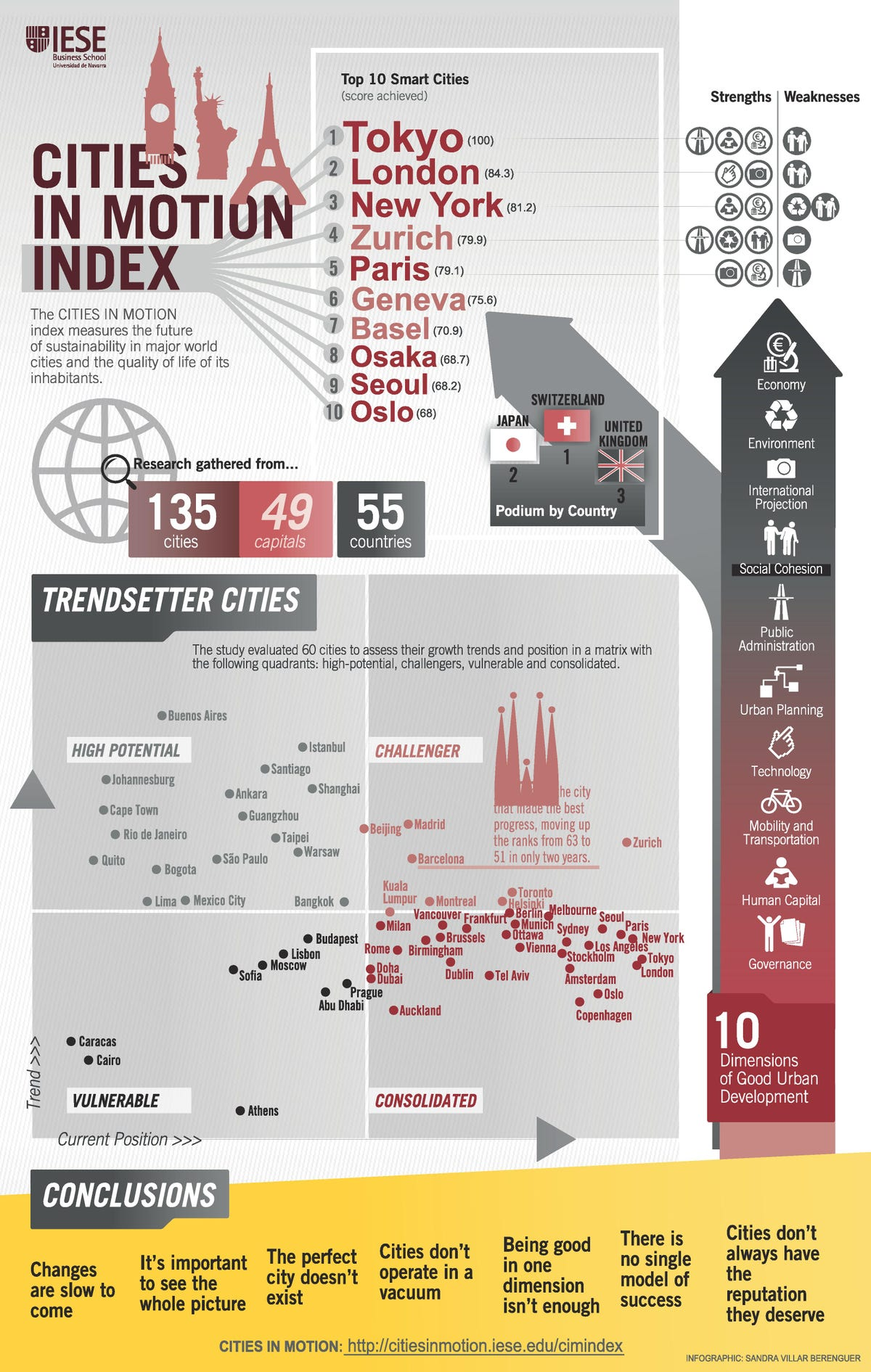 citiesinmotioneng-page-001.jpg