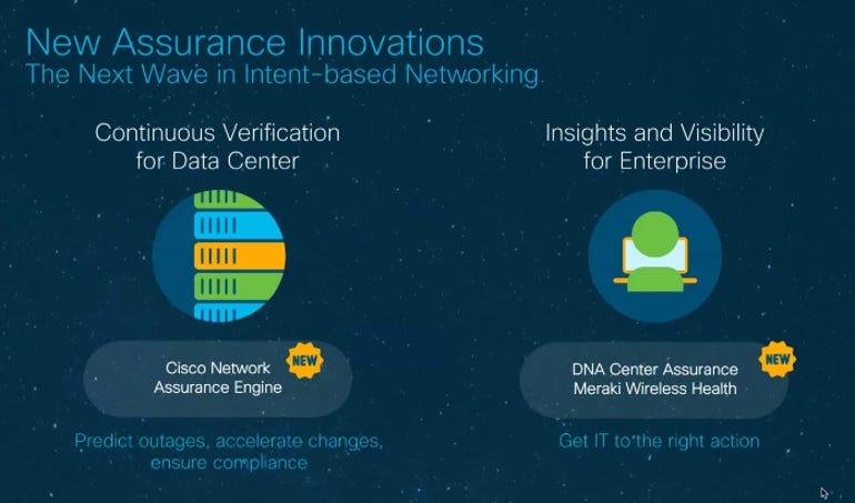cisco-assurance-intent-networking.png