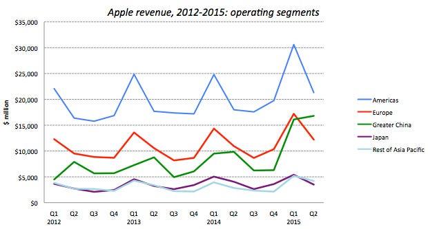 apple-sales-territory-2.jpg