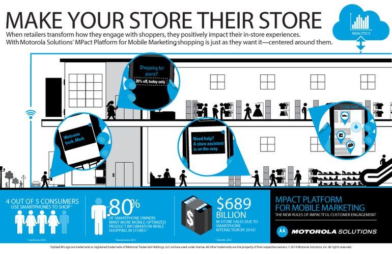 MSI_infographic_052014