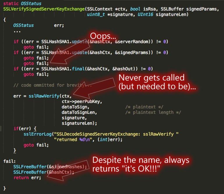 SSL validation setup failure