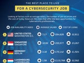 Washington D.C. and Singapore top the list for 10 best cities for cybersecurity experts