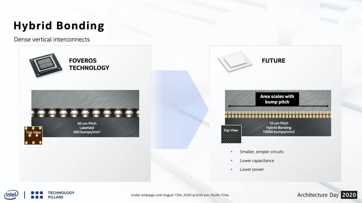 intel-hybrid-bonding-aug-11-2020.jpg