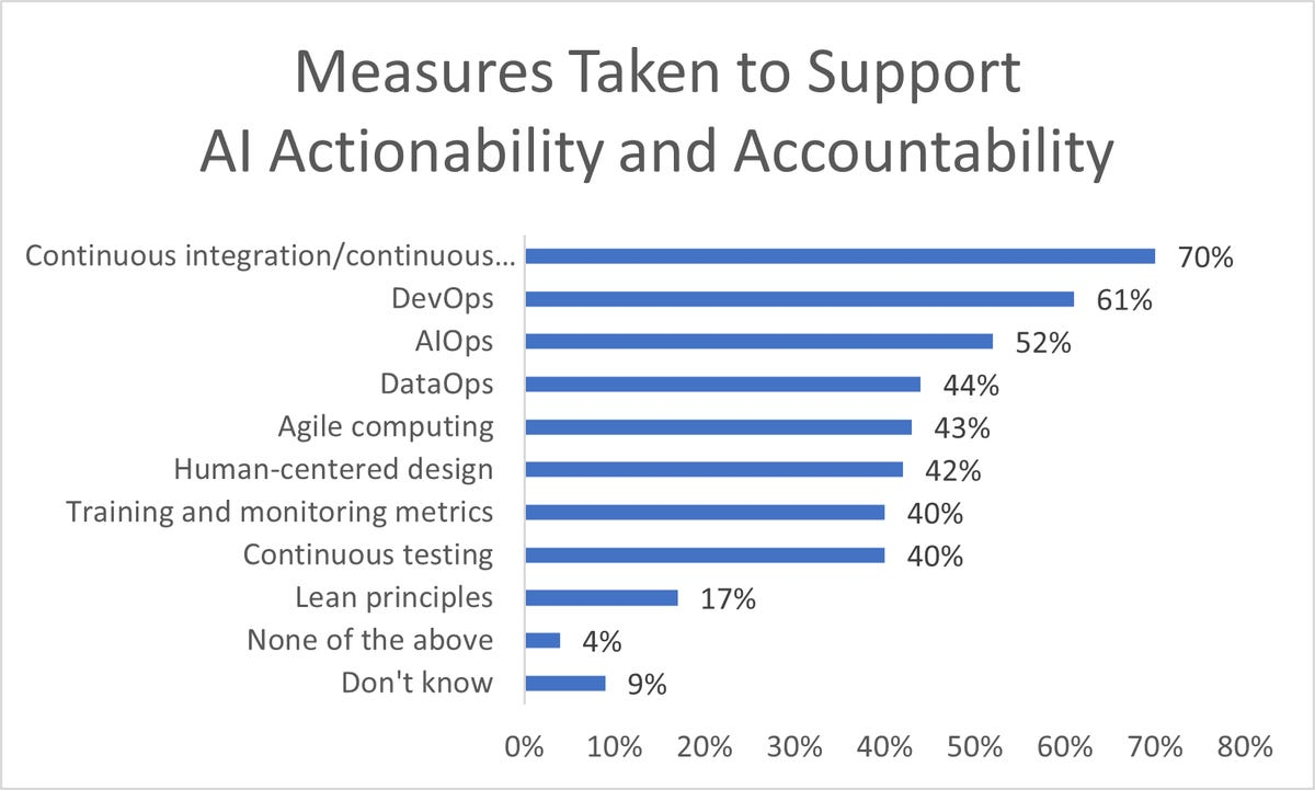 measures-taken-to-support.png