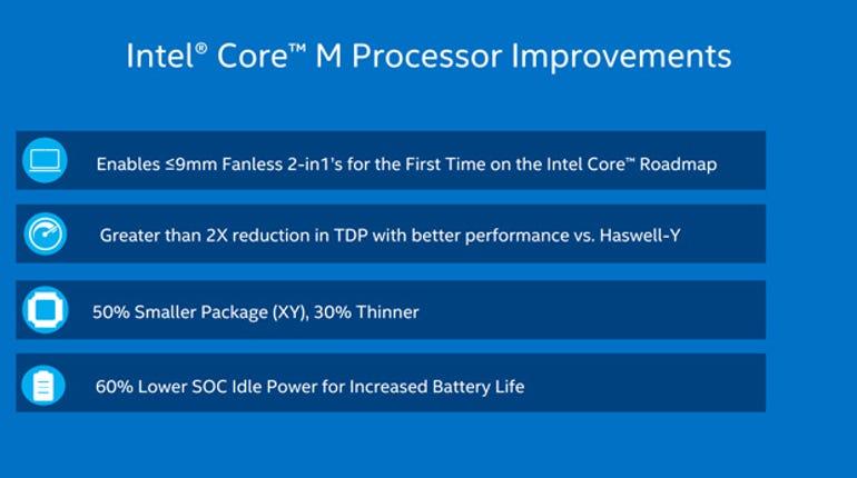 Intel4