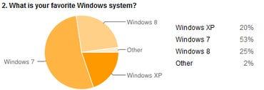 windows-survey