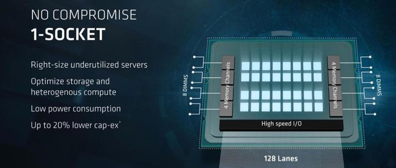 AMD EPYC processors