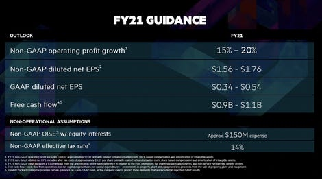 hpe-fy21-guidance-2020.png