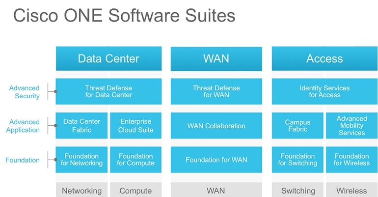 ciscoone-strategy-3.png