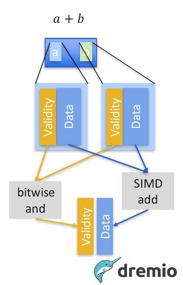 gandiva-diagram.jpg