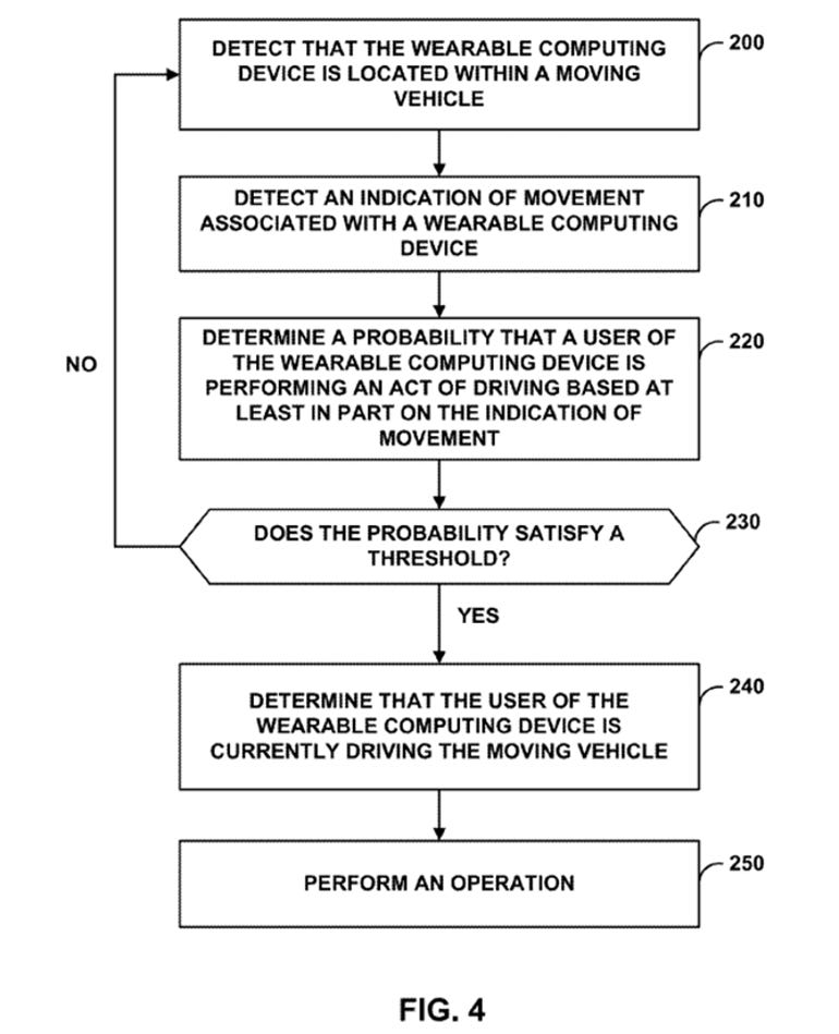 nexus2ceegoogle-patent-fig-4thumb.png