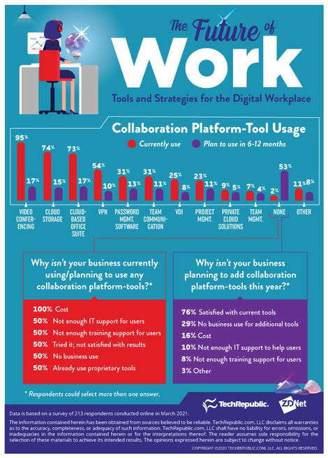 digitalworkplace-infographic-03172021.jpg