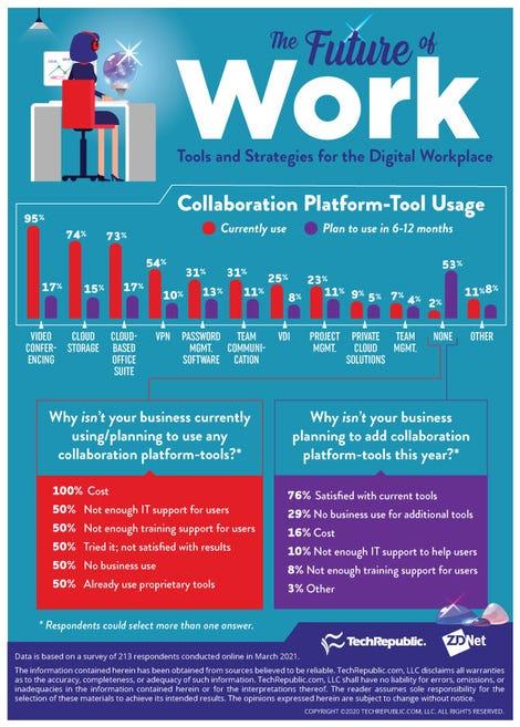 digitalworkplace-infographic-03172021.jpg