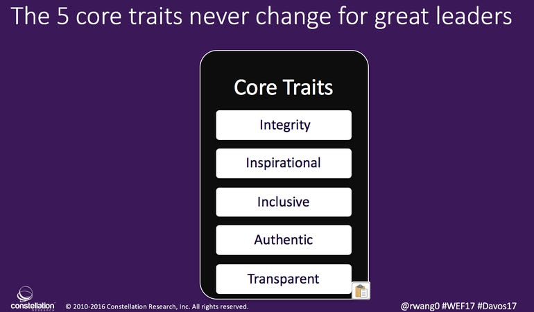 5 core traits of leaders WEF Davos